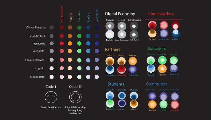 digital diagram4